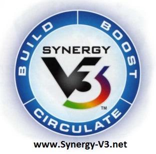 Synergy-Golux1